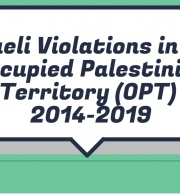 Al-Haq Infographic Highlights Israel's Continued Crimes Despite the International Criminal Court's Preliminary Examination into the Situation in Palestine