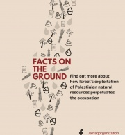 Al-Haq Launches the Facts on the Ground Campaign