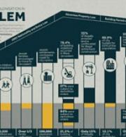 Living Under Israeli Policies of Colonization in Jerusalem