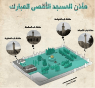 Al-Haq Field Report on Human Rights Violations in April 2021