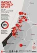 Gaza's Untold Story: From Displacement to Death